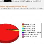 wind_stats01
